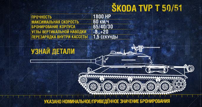 Škoda TVP T 50/51: вооружён и опасен! Main